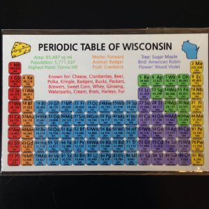 Periodic Table of Wisconsin Magnet